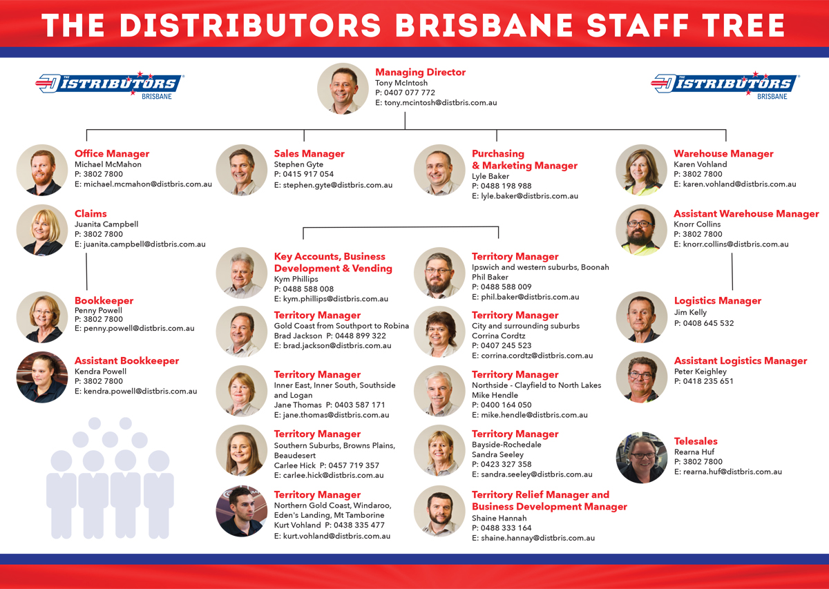 The Distributors Brisbane